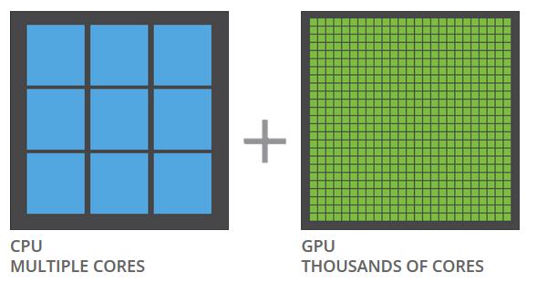 AutoQuant X3 GPU